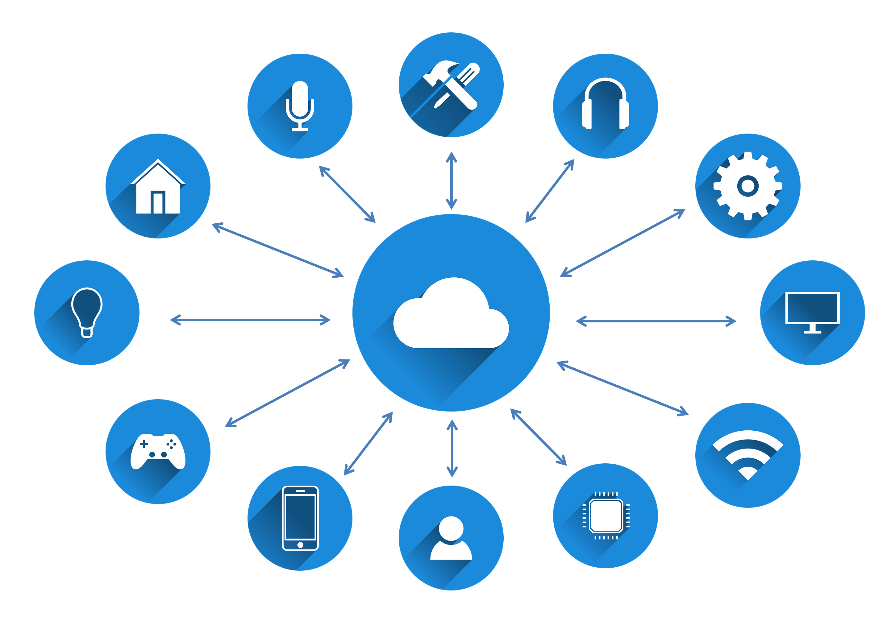 IoT et Cloud